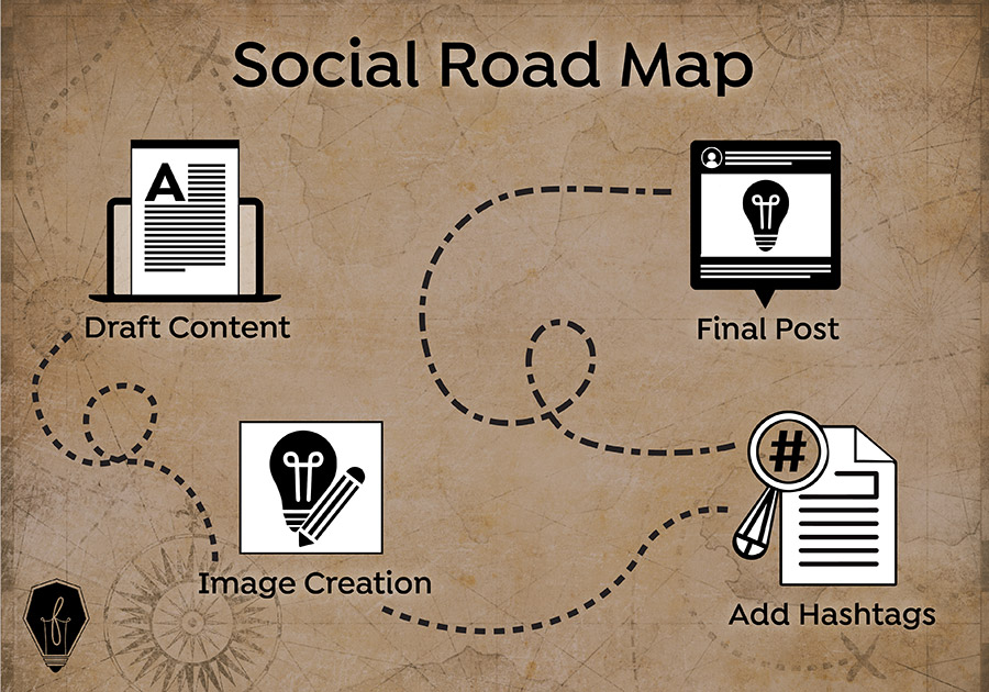 strategy road map for social media marketing